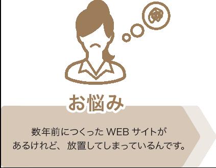 web制作充実サポート&アフターフォロー2