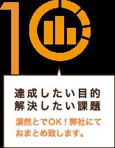 DMデザイン・ダイレクトメールの準備1