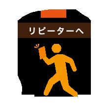 DMデザイン・ダイレクトメールのポイント1