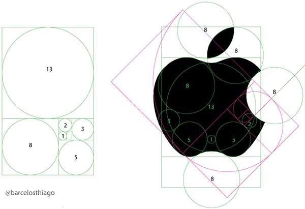 apple_ougon