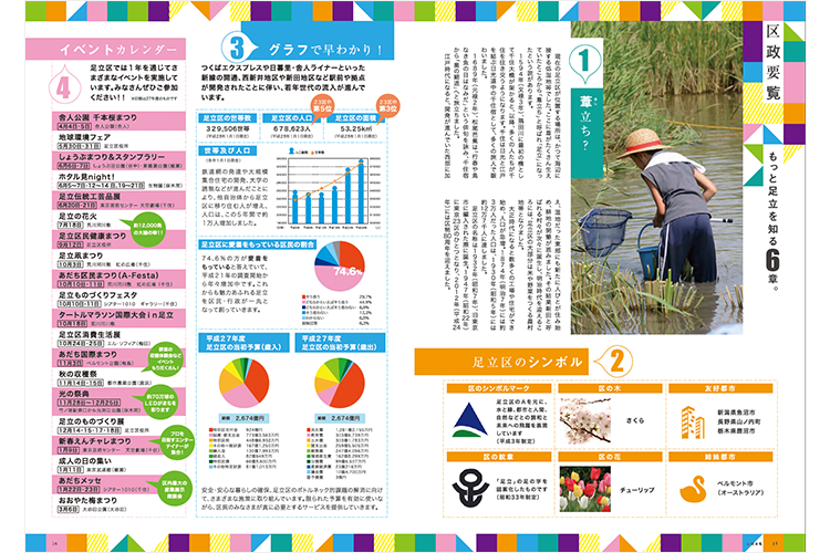 求人ボックス|印刷会社 バイトの求人情報 - 東京都