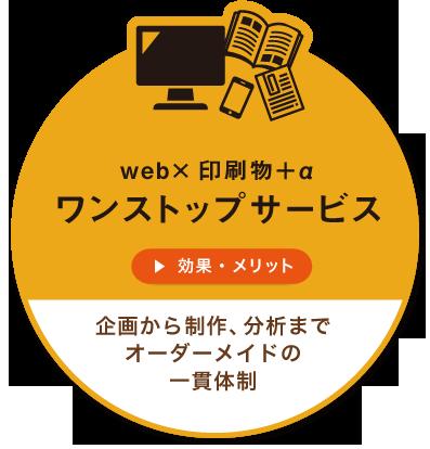 web×印刷物+αワンストップサービス